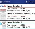 Vacunas-27-marzo-20-BioCubaFarma