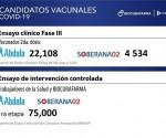 actualizacion-vacunacion-cuba-covid-580x435